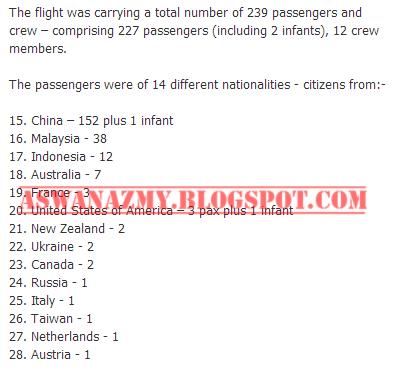 Senarai Penumpang MH370
