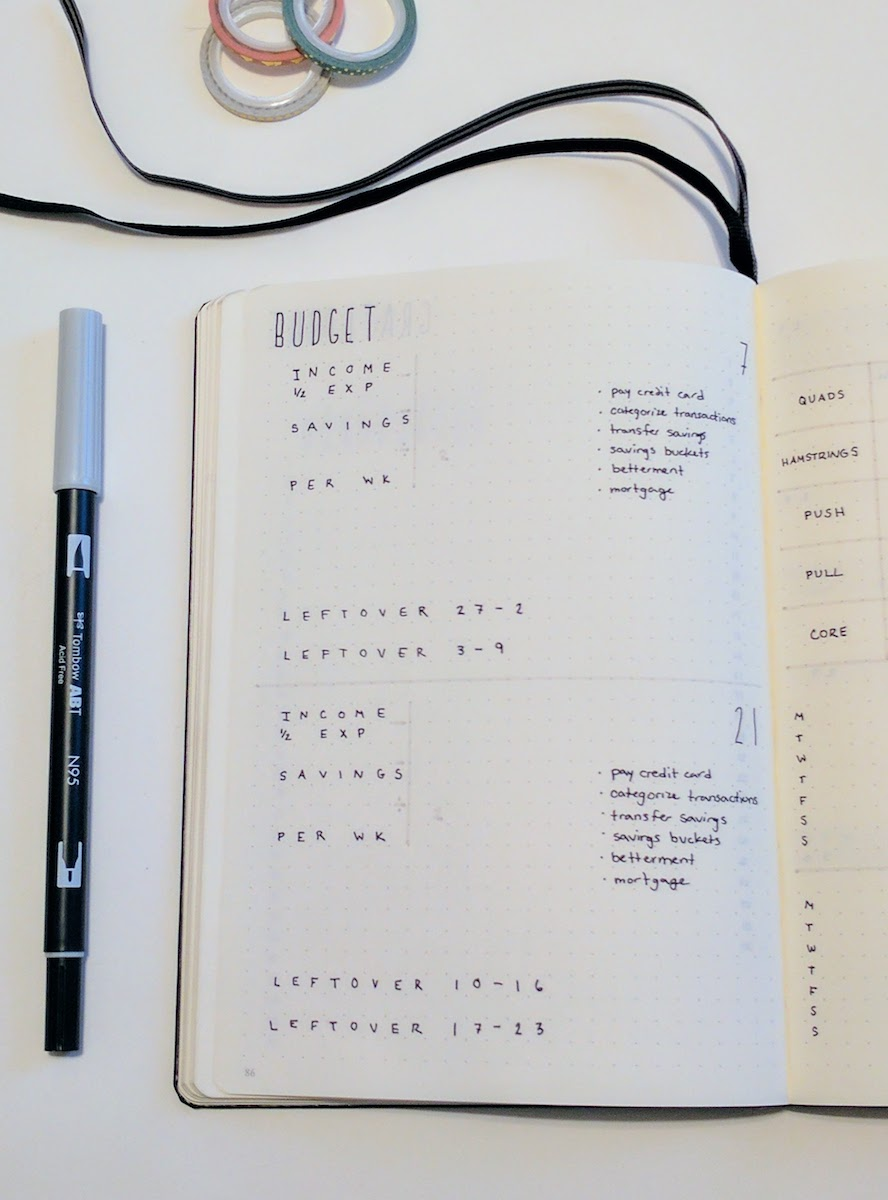 budget layouts