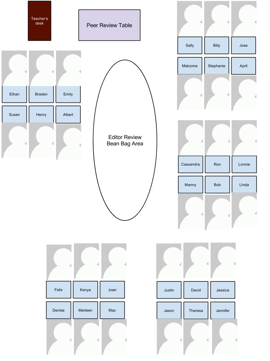 Use Google Drawing for Student Seating Chart – Seating Chart Classroom Template
