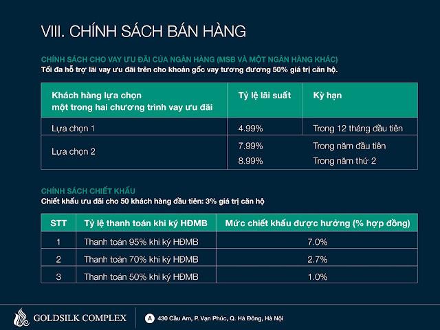 chính sách cho vay ưu đãi của ngân hàng Maritime Bank