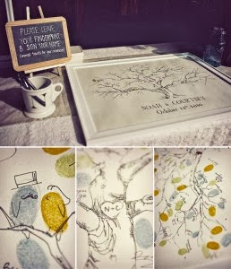 Diy project free fingerprint guest book the adventures of miss looove this idea for a guest sign in would make a great picture to hang up in the house to remember the day then it would cost around 50 sgd to get sciox Gallery