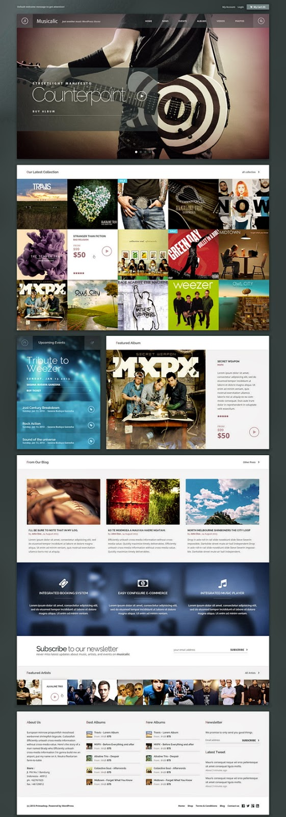 Angkloong WordPress Theme