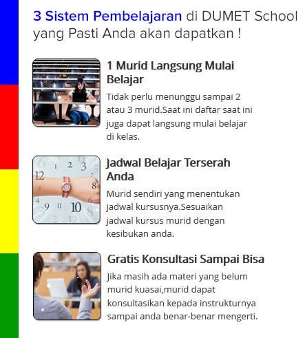 3 Sistem Pembelajaran DumetSchool