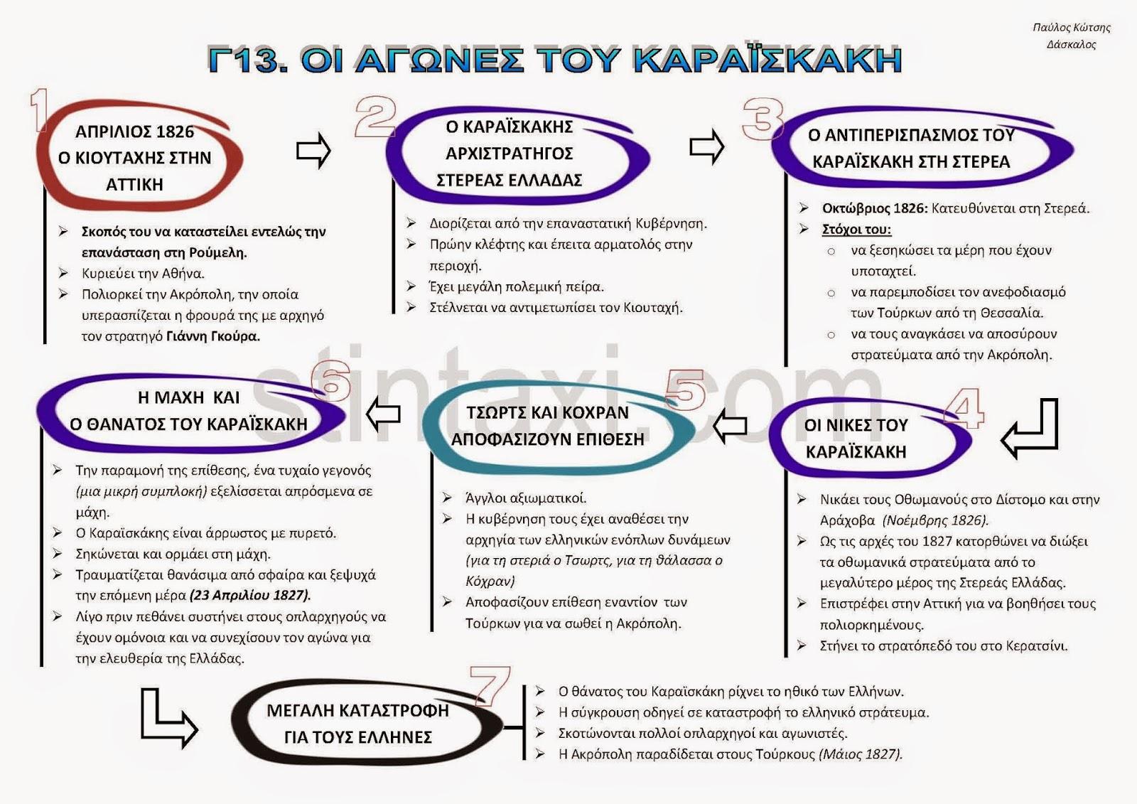 http://www.stintaxi.com/uploads/1/3/1/0/13100858/c13-karaiskakis-v2.1.pdf