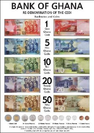 Dollar house forex bureau rates