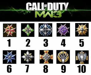 Modern Warfare 3 Prestiges