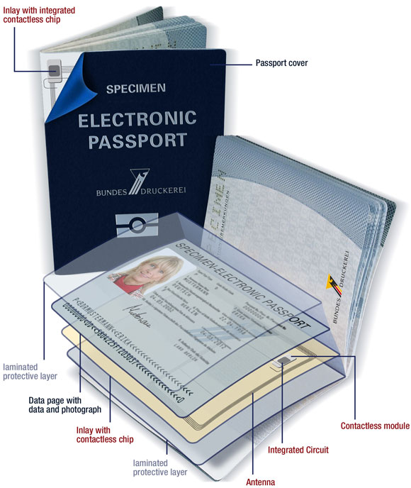 codecereal the epassport standard and it\u0027s cryptographic scheme Passport Number anatomy of an epassport