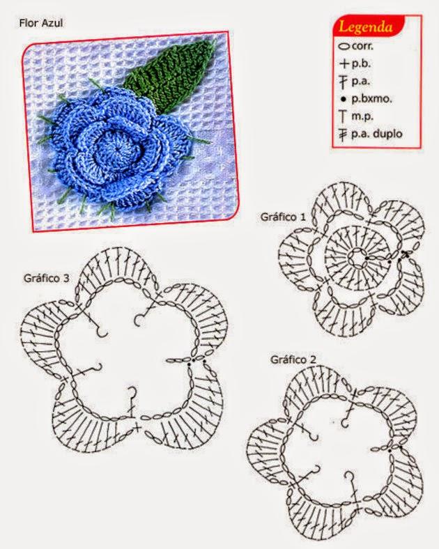 Flor fácil para tejer al crochet - con esquema | Crochet y Dos ...