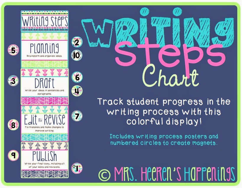 http://www.teacherspayteachers.com/Product/Writing-Steps-Chart-1274537