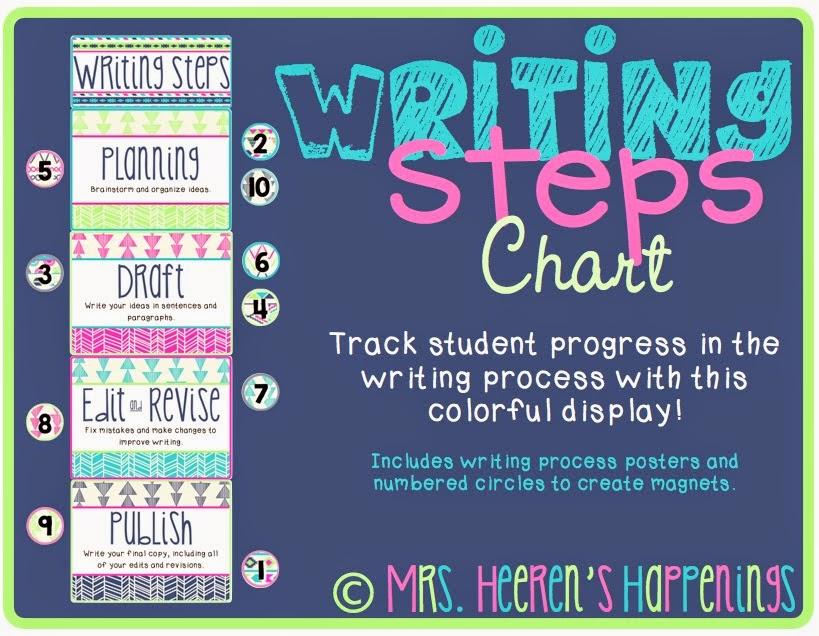 http://www.teacherspayteachers.com/Product/Writing-Steps-Chart-1274537