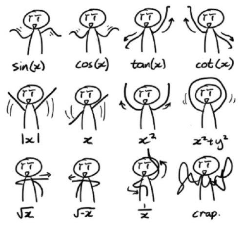 изображения графиков функций