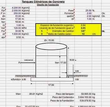 Diseño de tanques cilindricos