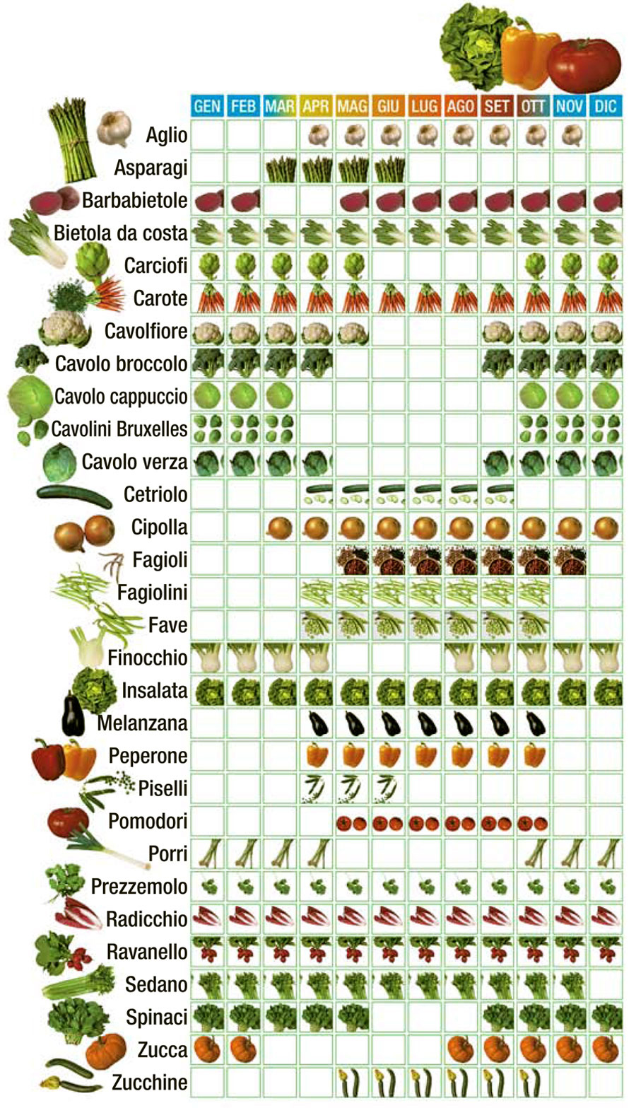 Calendario della Verdura