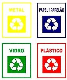 O Que Eu Posso Reciclar Onde Depositar O Lixo Separado Para
