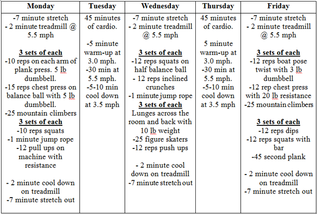,weight loss camp for teens,nutrition listserv,tips to lose weight ...