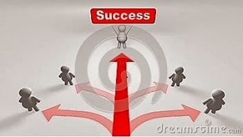 Rightways to Success