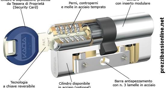 Cos 39 il cilindro europeo vantaggi e svantaggi sicurezza for Cilindro europeo prezzi