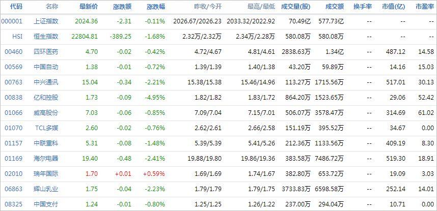中国株コバンザメ投資ウォッチ銘柄watch20140623
