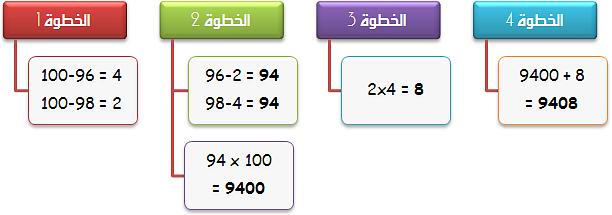 أربع خطوات لحساب جداء عددين قريبين من 100