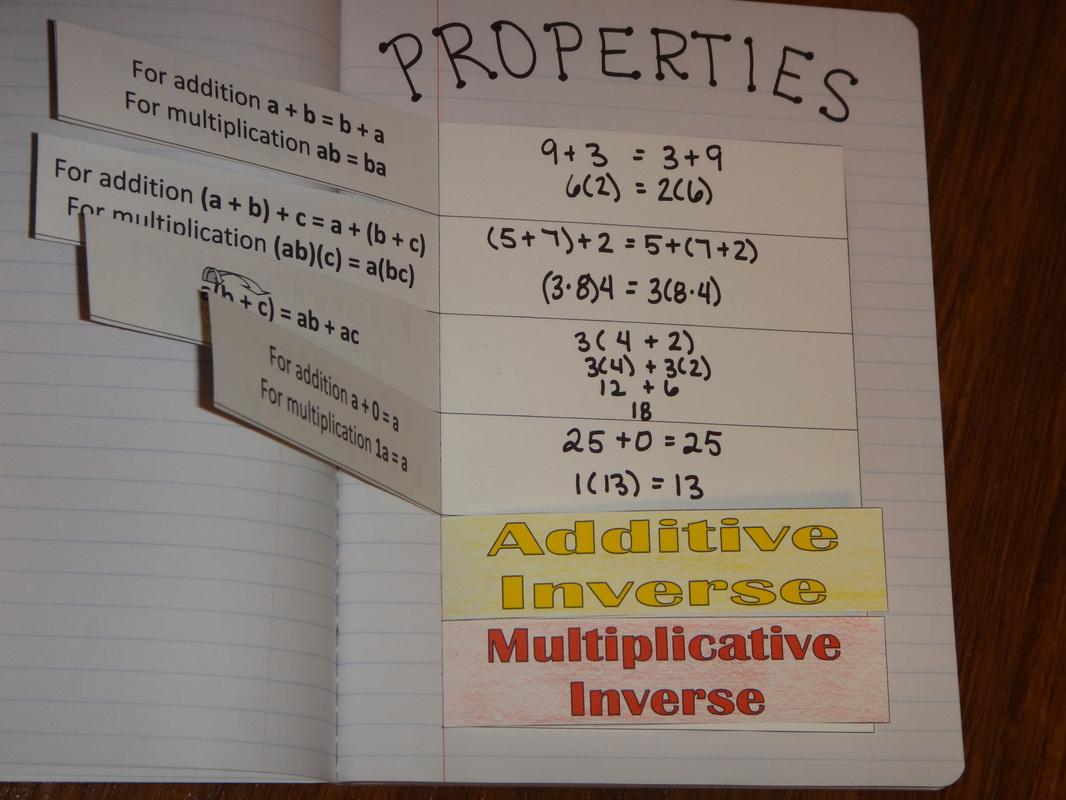 math scrapbook examples