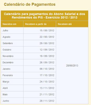 calendario-pagamento-abono-salarial-2012-2013-pis-pasep
