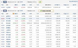 中国株コバンザメ投資ウォッチ銘柄watch20130521