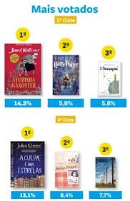 Livros mais votados em 2018