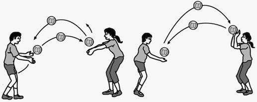 permainan bola voli terdiri atas bermacam-macam gerakan. Teknik dasar ...