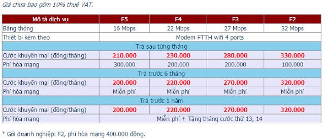 Đăng Ký Lắp Đặt Wifi FPT Quận Bình Tân 1