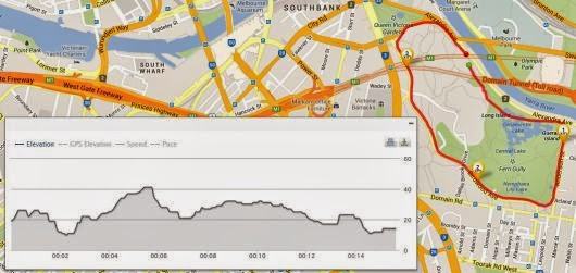 Coburg Harriers Half Marathon 2013 Run Map