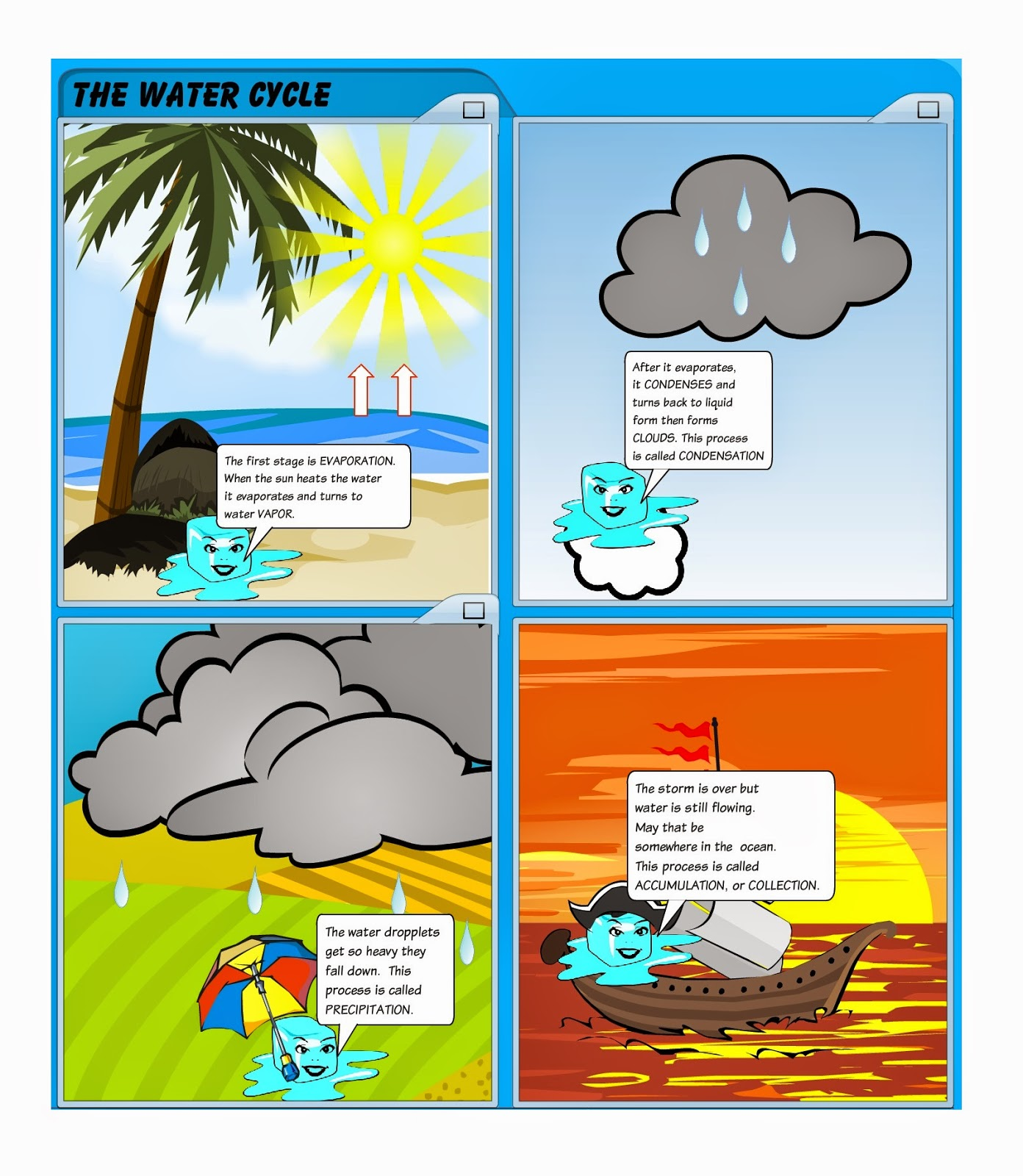 comic strip of the water cycle