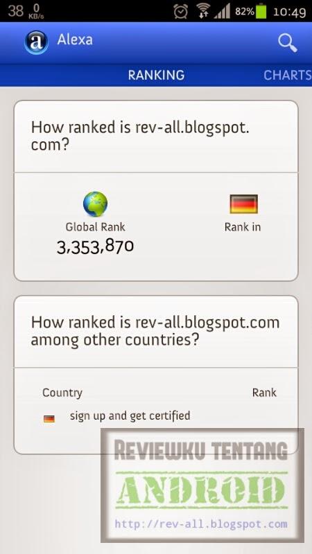 Tampilan ranking Alexa - aplikasi android untuk cara cepat cek ranking alexa situs (rev-all.blogspot.com)