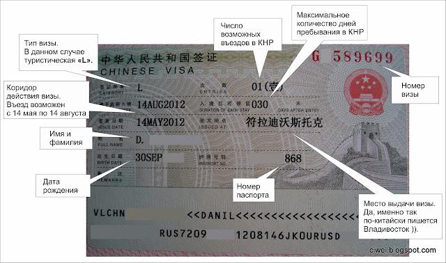 Как сделать визу в турфирме 336