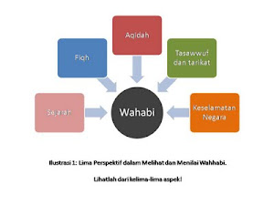 Memahami Isu Wahhabi