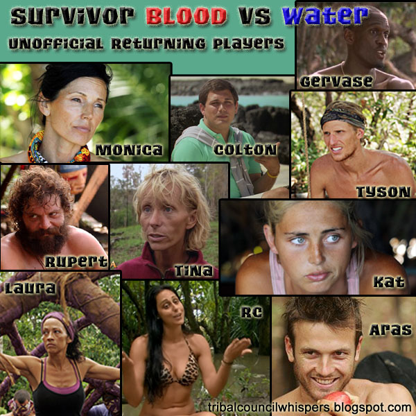 survivor season 27 blood vs water unofficial cast members who are returning players