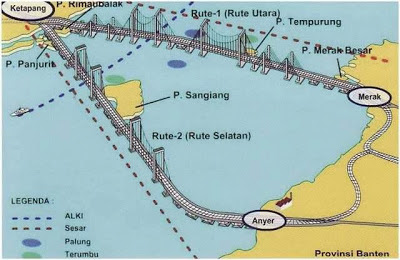 Jembata Selat Sunda