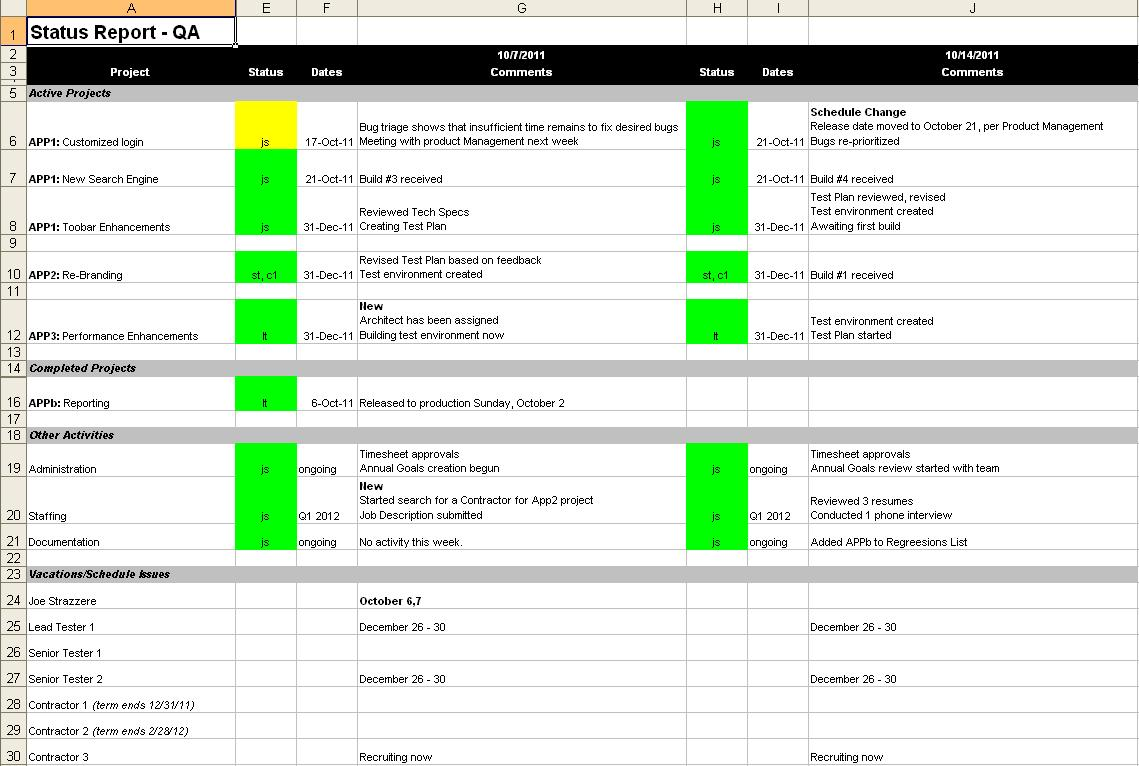 All Things Quality: My Free Status Report Template