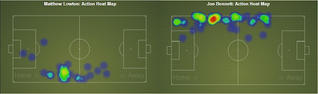 Lowton Bennett Heat Map