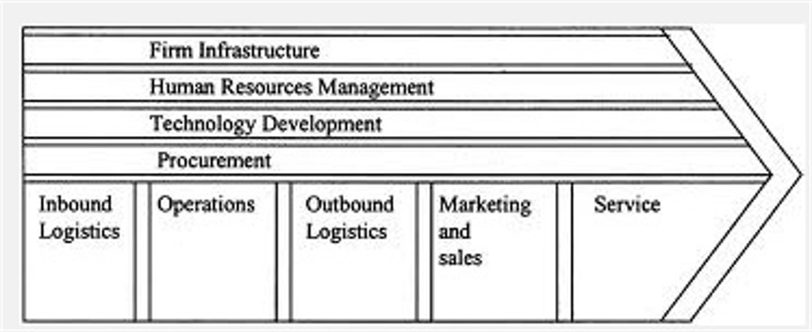 business plan assignment yuval christine Christine russo works at on studybay you can order your academic assignment from one studybay latest orders business plan business persuasive sale message.