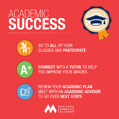 Academic Success ● Go to class ● Connect with a tutor to help improve your grades ● Work with an advisor to complete an educational plan