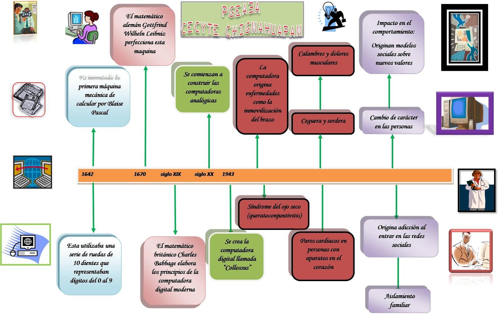 sociedades precolombinas del peru pdf