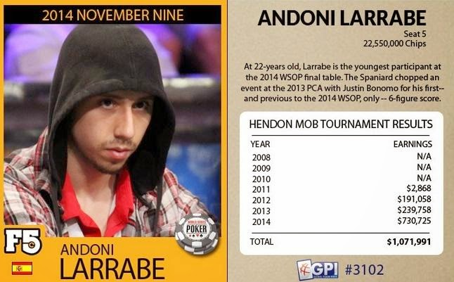 Andoni Larrabe November Nine