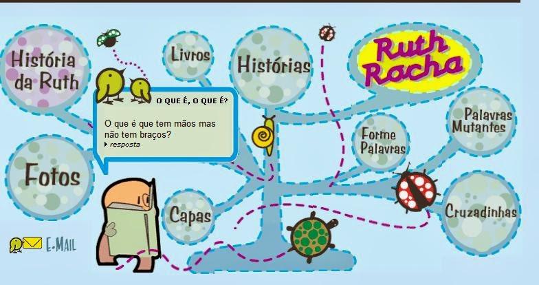 http://www2.uol.com.br/ruthrocha/home.htm