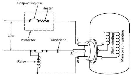 capacitor start motor basics and tutorials transmission lines figure 12 15 shows a capacitor start induction run motor used in a compressor this type uses a relay to place the capacitor in and out of the circuit
