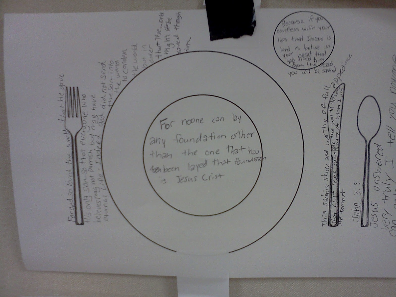 4th graders talked about jesus parable of the great banquet take a