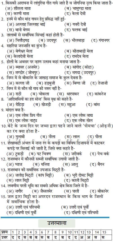 Sarkari Naukri 2018 Notification, Apply Latest Government
