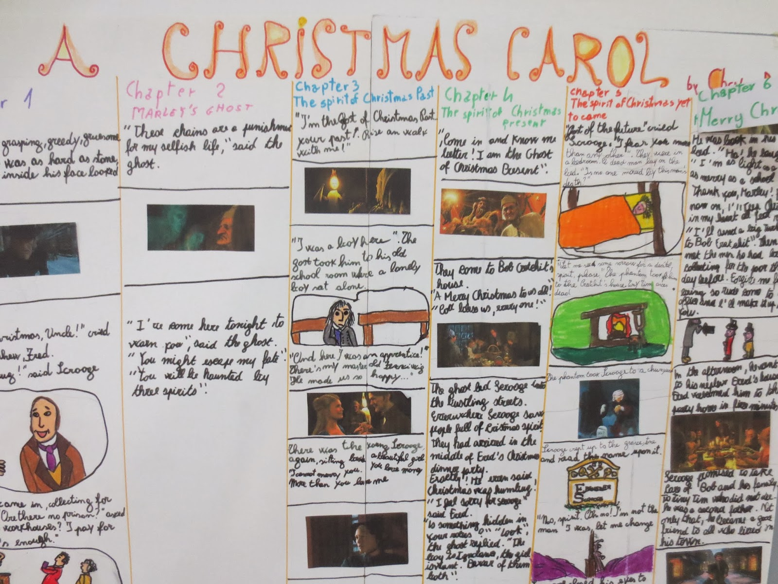 the travelling teachers a christmas carol by charles dickens these are parts of a story board of a christmas carol by some 11 years old students