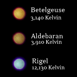 Color Comparison: Betelgeuse, Aldebaran, and Rigel