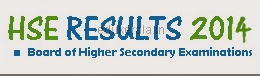 Kerala Plus Two Say/Improvement Exam Results 2014