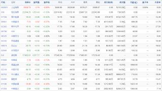 中国株コバンザメ投資ウォッチ銘柄watch20151117